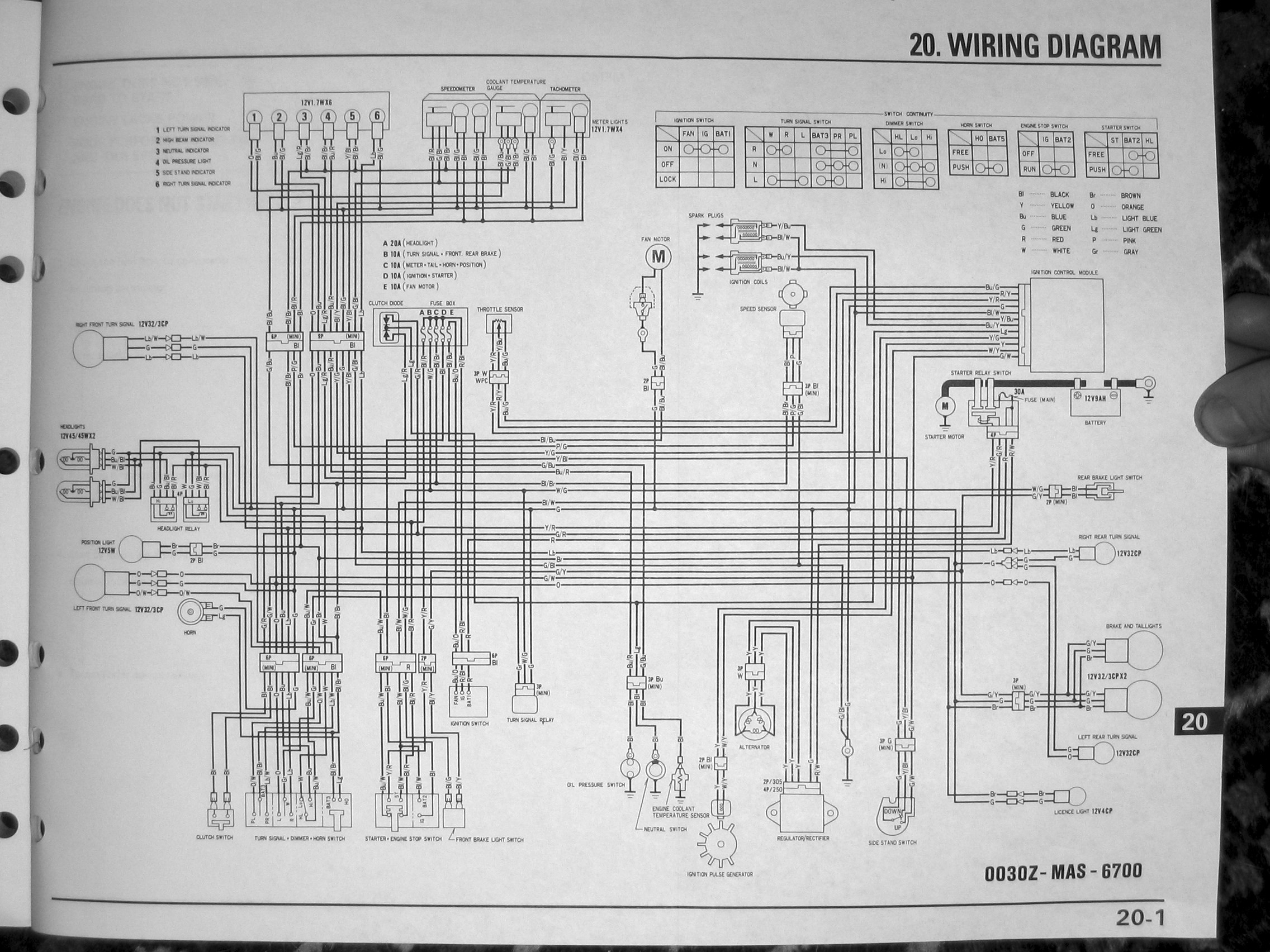 1996 Gsxr 1000 Wiring Diagram In Depth Diagrams 2005 2011 Suzuki Gsx R750 Dirty Weekend Hd 2001 600