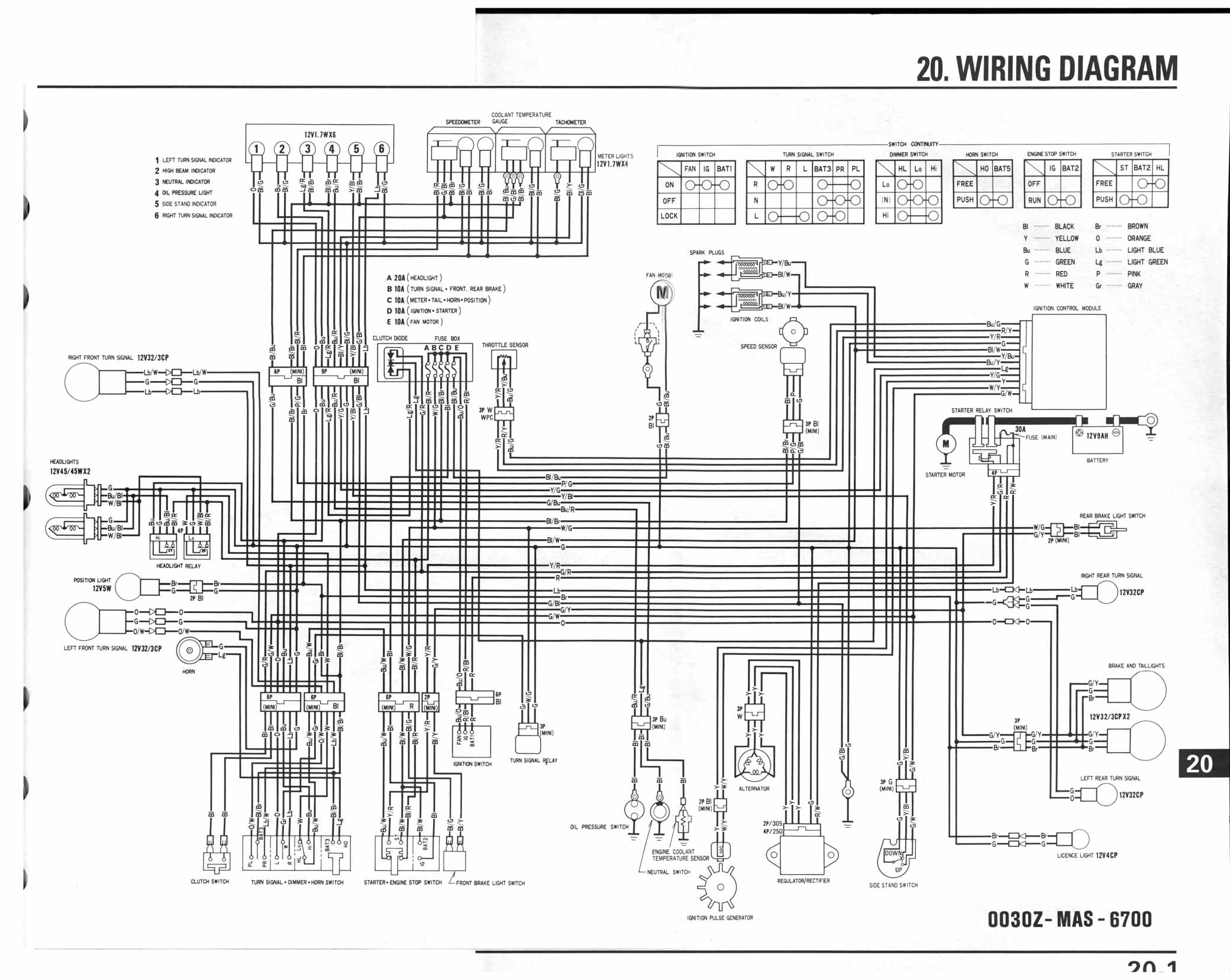 Cb400f Wiring Diagram | Wiring Diagrams on